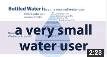 Bottled Water Small Water Use Big Health Benefits, Bottled Water | IBWA | Bottled Water